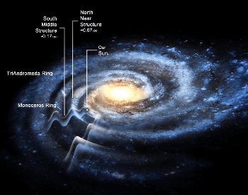A map of the Milky Way Galaxy showing where the planet Earth is located