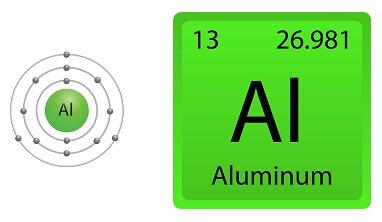 Aluminium Facts for Kids