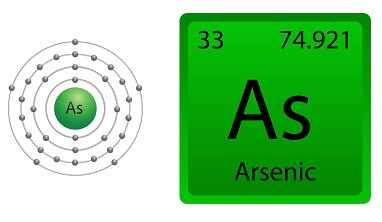 Arsenic Facts for Kids