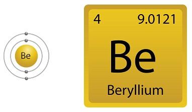 Beryllium Facts for Kids