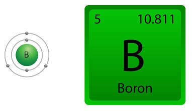 Boron Facts for Kids