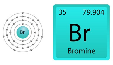 Bromine Facts for Kids