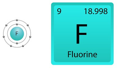 Fluorine Facts for Kids