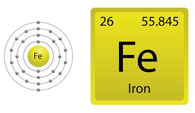 Iron Facts for Kids