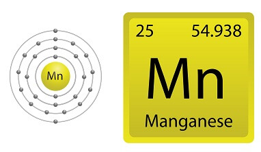 Manganese Facts for Kids