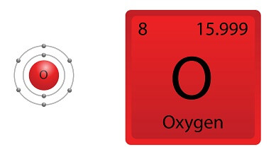 Oxygen Facts for Kids