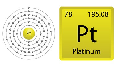 Platinum Facts for Kids