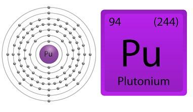 Plutonium Facts for Kids