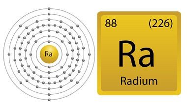 Radium Facts for Kids