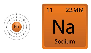 Sodium Facts for Kids