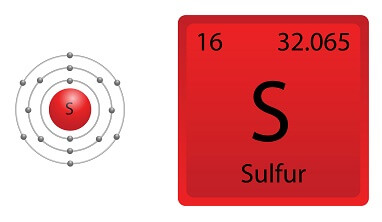 Sulfur Facts for Kids