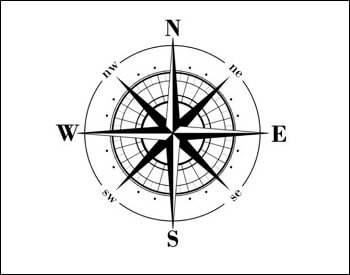 The four cardnial directions on a compass