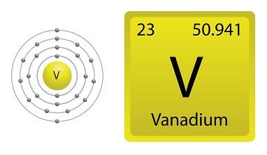 Vanadium Facts for Kids