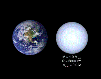 A size comparison of a white dwarf and Earth